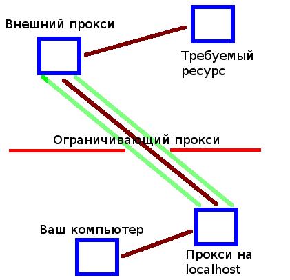 blaupunkt gta 475 схема